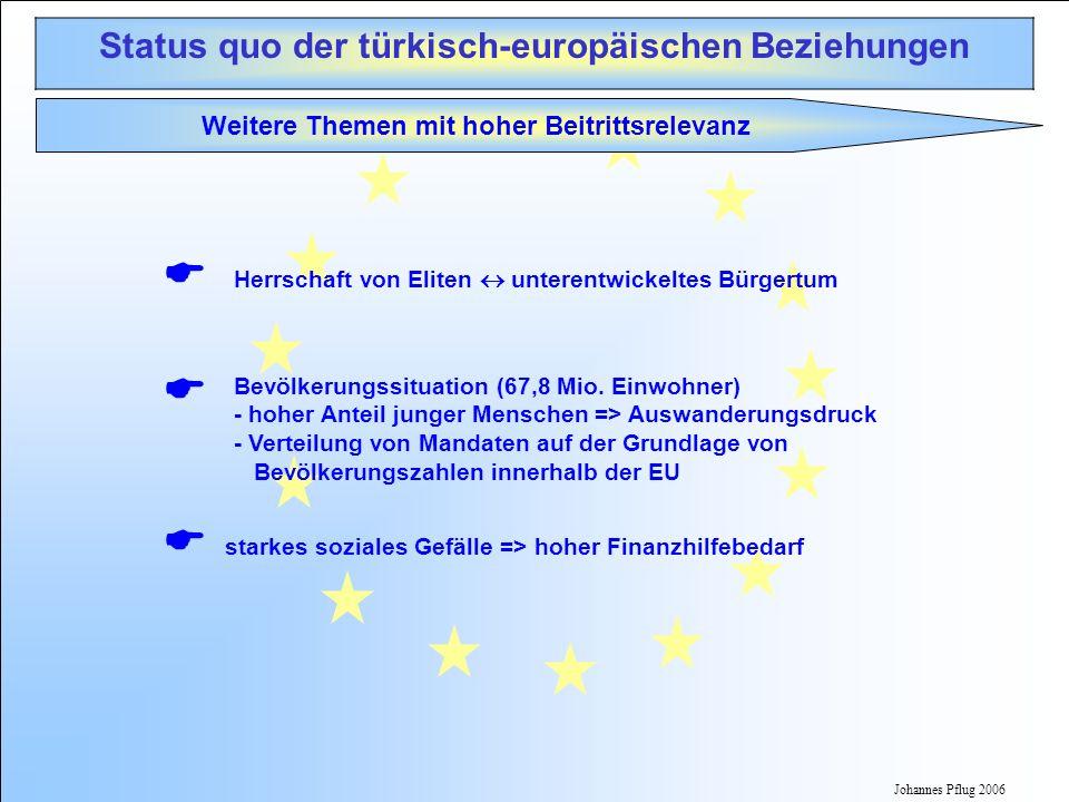 Johannes Pflug 2006 Status quo der türkisch-europäischen Beziehungen Herrschaft von Eliten unterentwickeltes Bürgertum Weitere Themen mit hoher Beitri