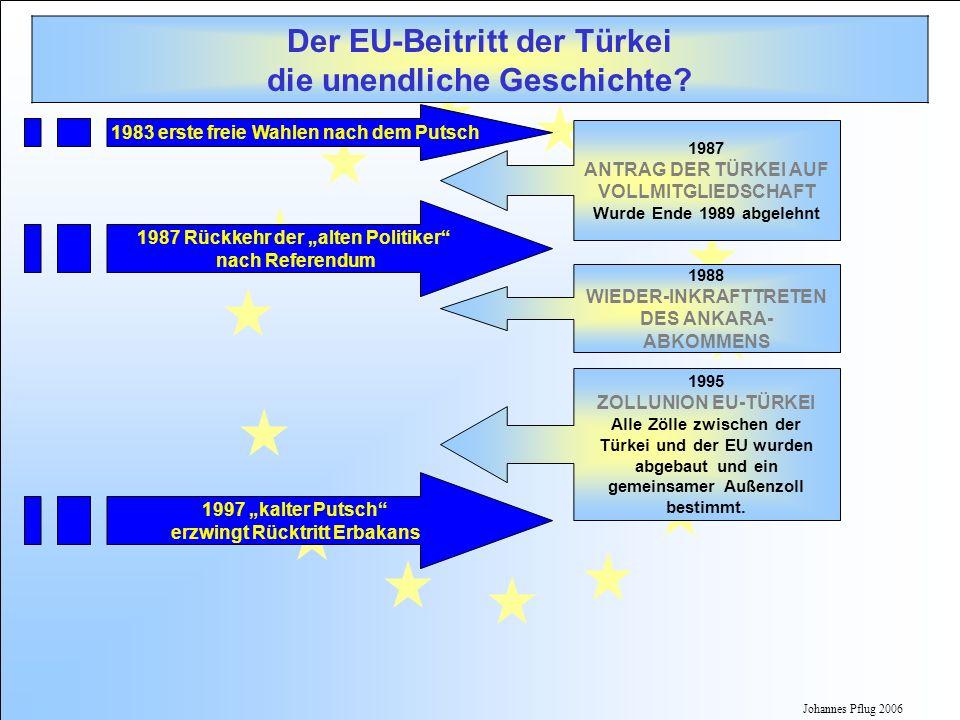 Johannes Pflug 2006 Der EU-Beitritt der Türkei die unendliche Geschichte? 1987 Rückkehr der alten Politiker nach Referendum 1983 erste freie Wahlen na