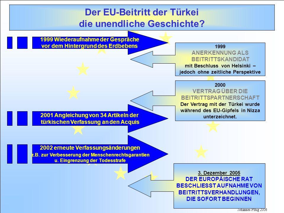 Johannes Pflug 2006 Der EU-Beitritt der Türkei die unendliche Geschichte? 2001 Angleichung von 34 Artikeln der türkischen Verfassung an den Acquis 199