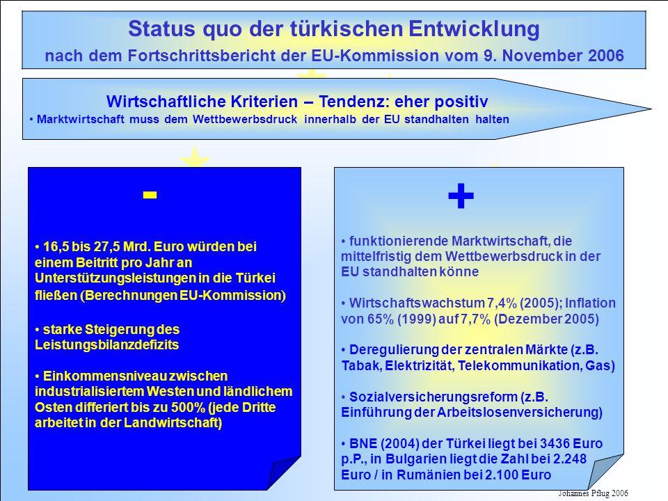 Johannes Pflug 2006 Status quo der türkischen Entwicklung nach dem Fortschrittsbericht der EU-Kommission vom 9. November 2006 Wirtschaftliche Kriterie