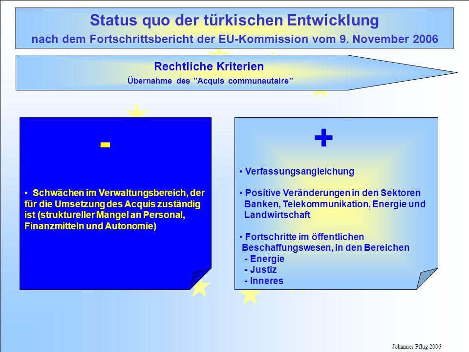 Johannes Pflug 2006 Status quo der türkischen Entwicklung nach dem Fortschrittsbericht der EU-Kommission vom 9. November 2006 Rechtliche Kriterien Übe