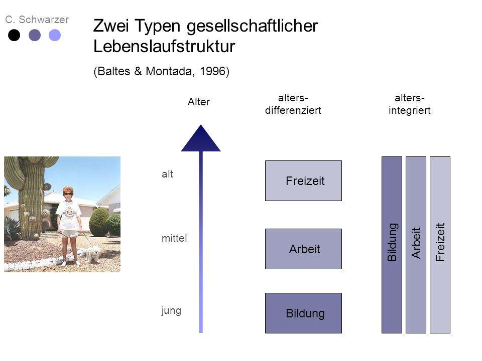 C. Schwarzer Zwei Typen gesellschaftlicher Lebenslaufstruktur (Baltes & Montada, 1996) alt mittel jung Alter alters- differenziert Freizeit Arbeit Bil