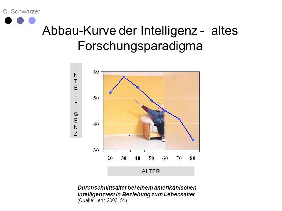 C. Schwarzer Abbau-Kurve der Intelligenz - altes Forschungsparadigma INTELLIGENZINTELLIGENZ ALTER Durchschnittsalter bei einem amerikanischen Intellig
