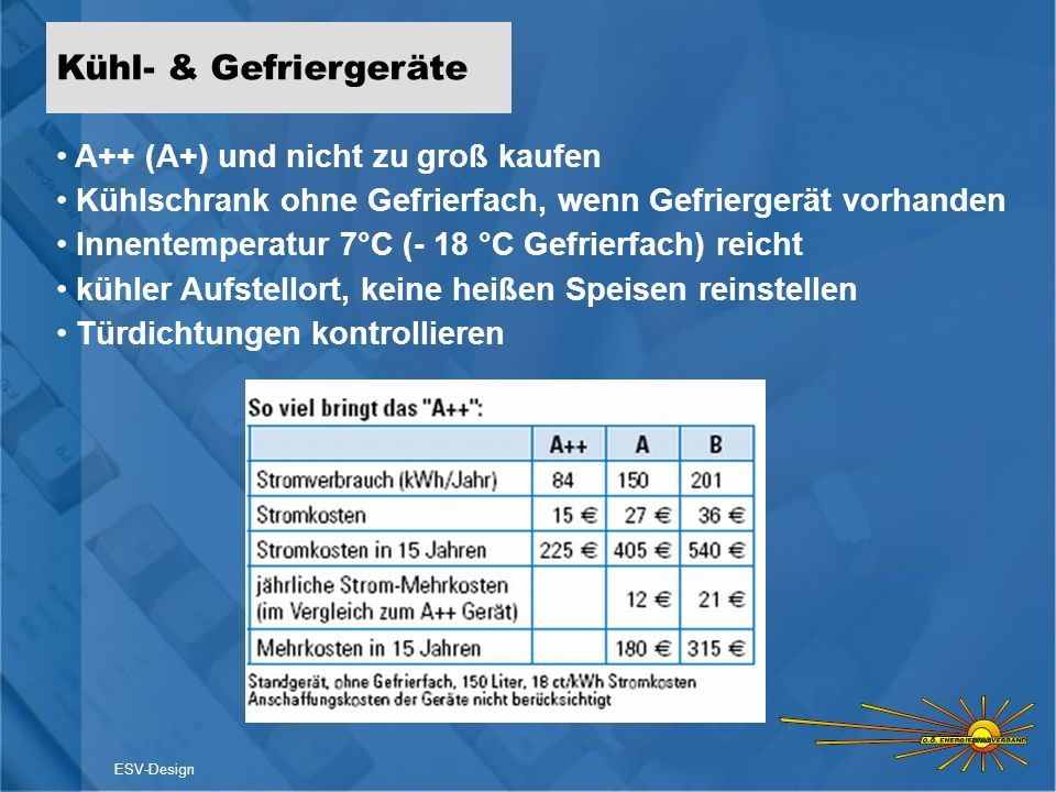 Kühl- & Gefriergeräte ESV-Design A++ (A+) und nicht zu groß kaufen Kühlschrank ohne Gefrierfach, wenn Gefriergerät vorhanden Innentemperatur 7°C (- 18