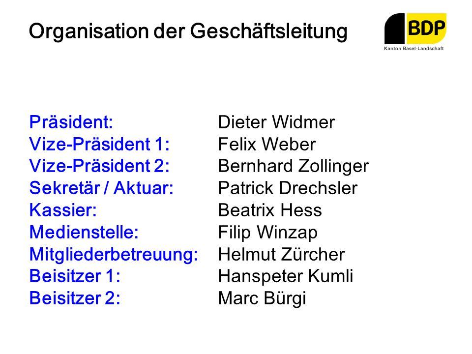 Organisation der Geschäftsleitung Präsident:Dieter Widmer Vize-Präsident 1:Felix Weber Vize-Präsident 2:Bernhard Zollinger Sekretär / Aktuar:Patrick D
