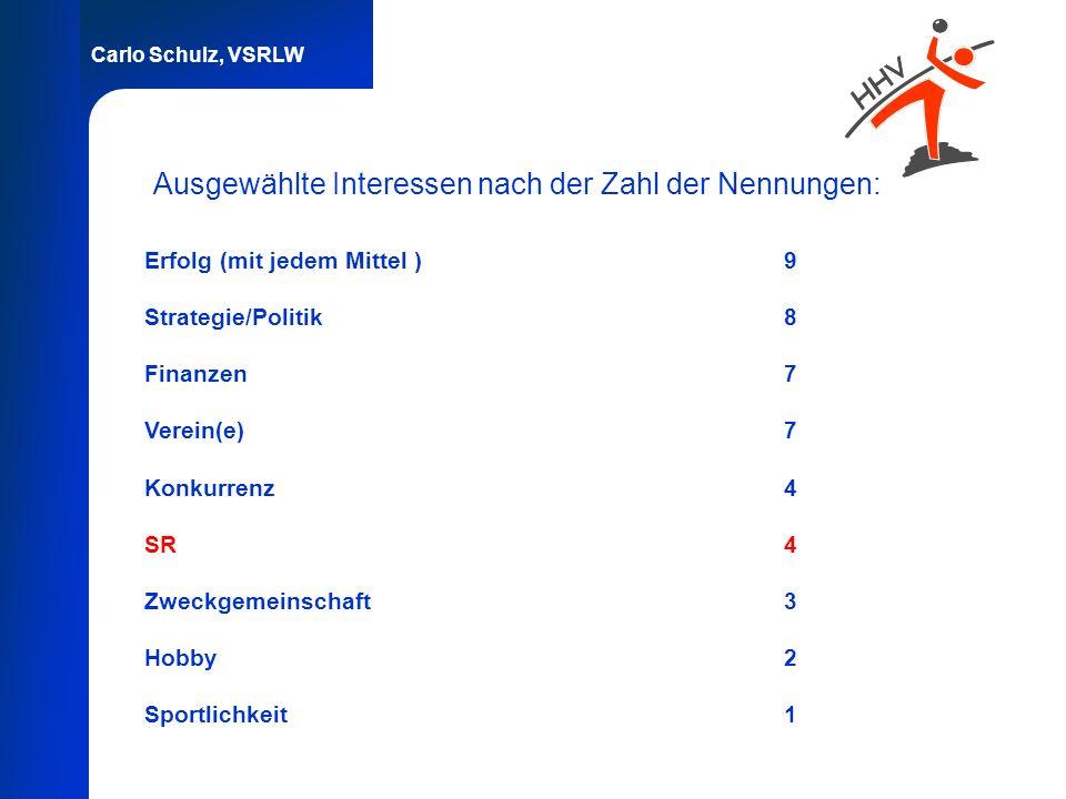 Carlo Schulz, VSRLW Ausgewählte Interessen nach der Zahl der Nennungen: Erfolg (mit jedem Mittel )9 Strategie/Politik8 Finanzen7 Verein(e)7 Konkurrenz