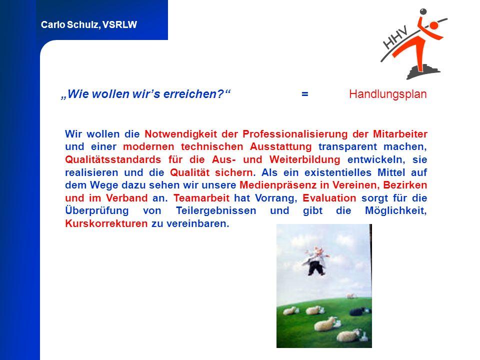 Carlo Schulz, VSRLW Wie wollen wirs erreichen?=Handlungsplan Wir wollen die Notwendigkeit der Professionalisierung der Mitarbeiter und einer modernen