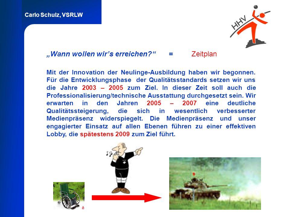 Carlo Schulz, VSRLW Wann wollen wirs erreichen? =Zeitplan Mit der Innovation der Neulinge-Ausbildung haben wir begonnen. Für die Entwicklungsphase der