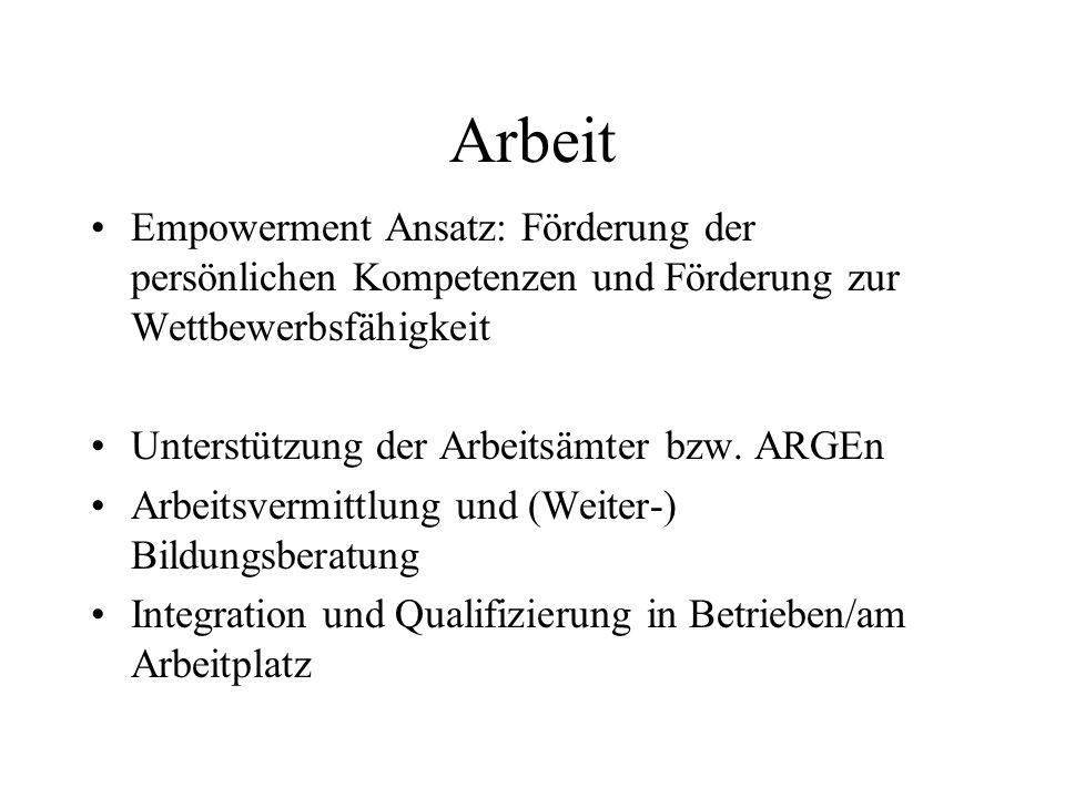Arbeit Empowerment Ansatz: Förderung der persönlichen Kompetenzen und Förderung zur Wettbewerbsfähigkeit Unterstützung der Arbeitsämter bzw. ARGEn Arb