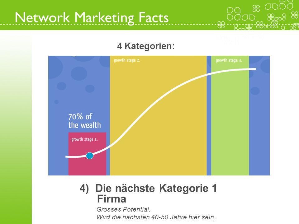 4) Die nächste Kategorie 1 Firma Grosses Potential. Wird die nächsten 40-50 Jahre hier sein. Network Marketing Facts 4 Kategorien: