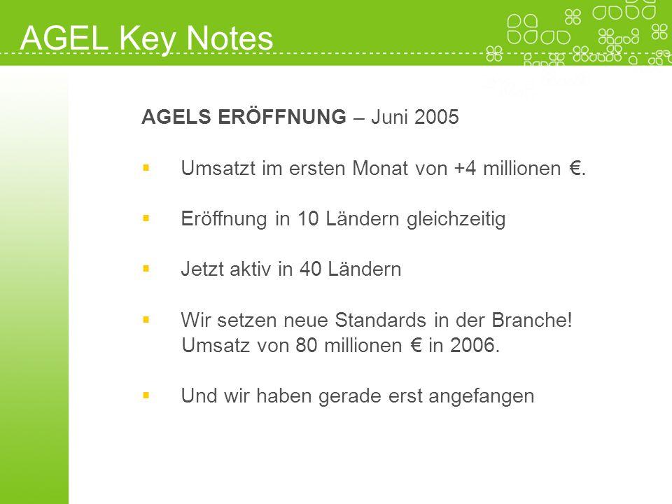 AGELS ERÖFFNUNG – Juni 2005 Umsatzt im ersten Monat von +4 millionen. Eröffnung in 10 Ländern gleichzeitig Jetzt aktiv in 40 Ländern Wir setzen neue S