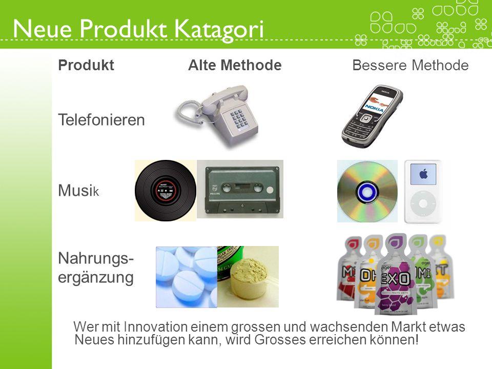 Produkt Alte Methode Bessere Methode Telefonieren Musi k Nahrungs- ergänzung Wer mit Innovation einem grossen und wachsenden Markt etwas Neues hinzufü