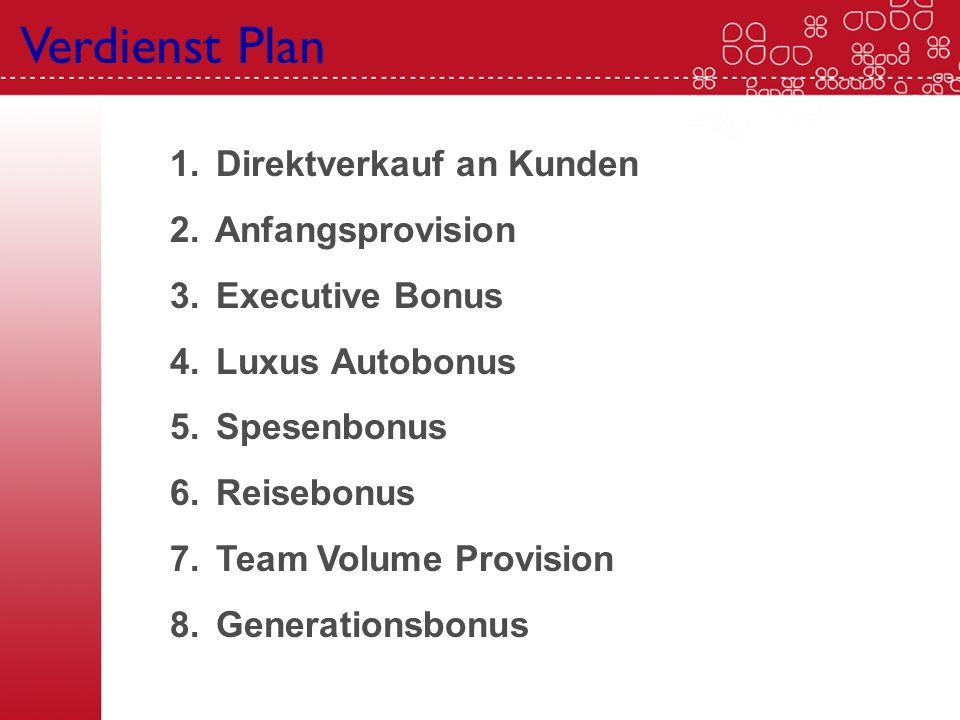 1. Direktverkauf an Kunden 2. Anfangsprovision 3. Executive Bonus 4. Luxus Autobonus 5. Spesenbonus 6. Reisebonus 7. Team Volume Provision 8. Generati