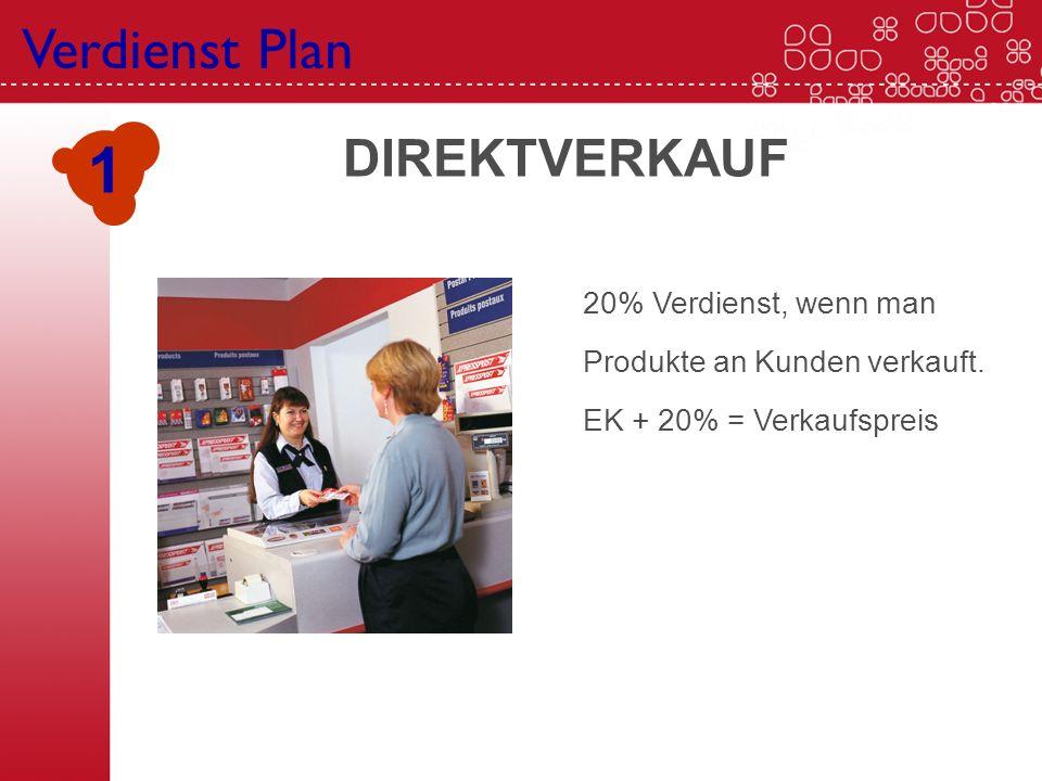 DIREKTVERKAUF 20% Verdienst, wenn man Produkte an Kunden verkauft. EK + 20% = Verkaufspreis Verdienst Plan 1