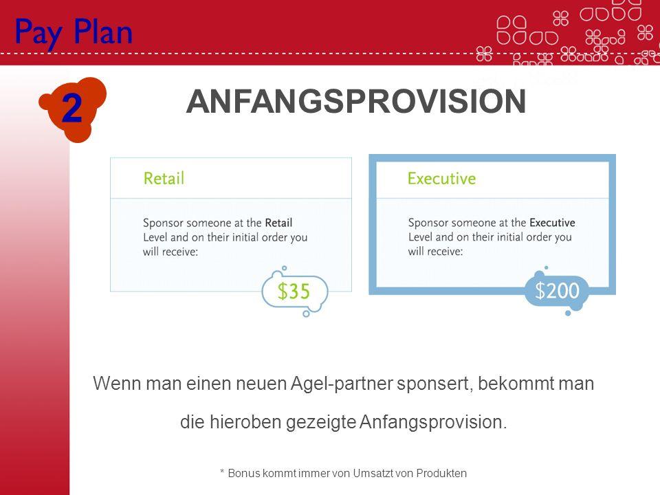 Wenn man einen neuen Agel-partner sponsert, bekommt man die hieroben gezeigte Anfangsprovision. * Bonus kommt immer von Umsatzt von Produkten ANFANGSP
