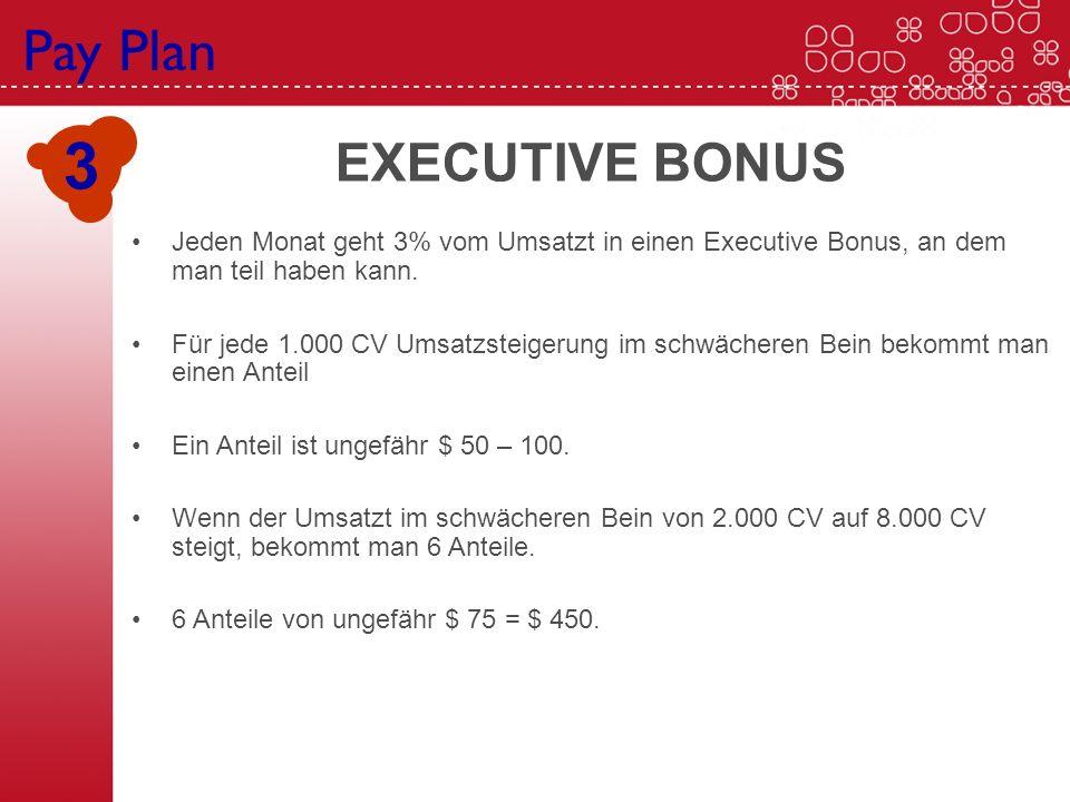 Jeden Monat geht 3% vom Umsatzt in einen Executive Bonus, an dem man teil haben kann. Für jede 1.000 CV Umsatzsteigerung im schwächeren Bein bekommt m