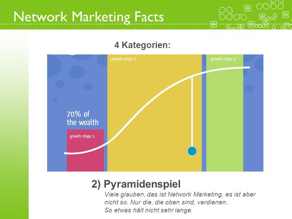 2) Pyramidenspiel Viele glauben, das ist Network Marketing, es ist aber nicht so. Nur die, die oben sind, verdienen. So etwas hält nicht sehr lange. N