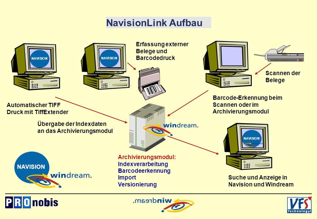 NavisionLink Aufbau NAVISION Automatischer TIFF Druck mit TiffExtender Archivierungsmodul: Indexverarbeitung Barcodeerkennung Import Versionierung NAV