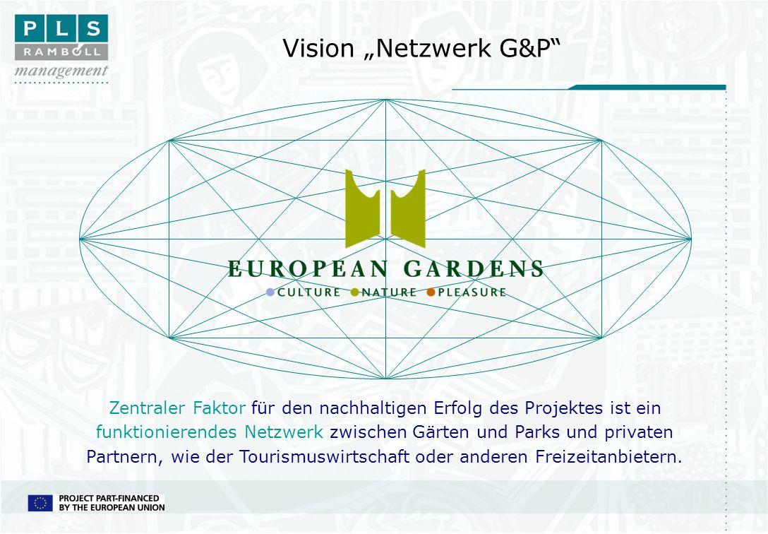 Vision Netzwerk G&P Zentraler Faktor für den nachhaltigen Erfolg des Projektes ist ein funktionierendes Netzwerk zwischen Gärten und Parks und private