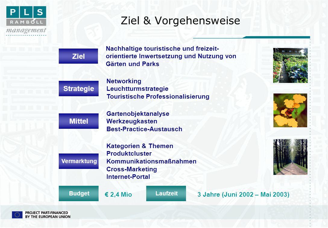 Ziel & Vorgehensweise Nachhaltige touristische und freizeit- orientierte Inwertsetzung und Nutzung von Gärten und Parks ZielStrategie Networking Leuch