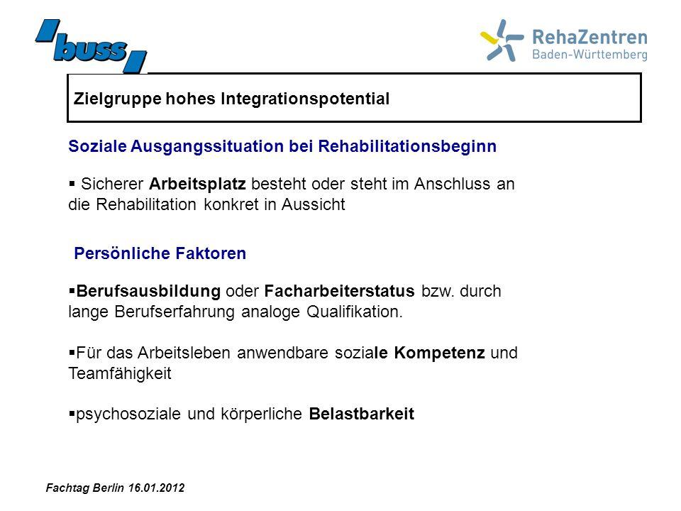 Zielgruppe hohes Integrationspotential Sicherer Arbeitsplatz besteht oder steht im Anschluss an die Rehabilitation konkret in Aussicht Persönliche Fak