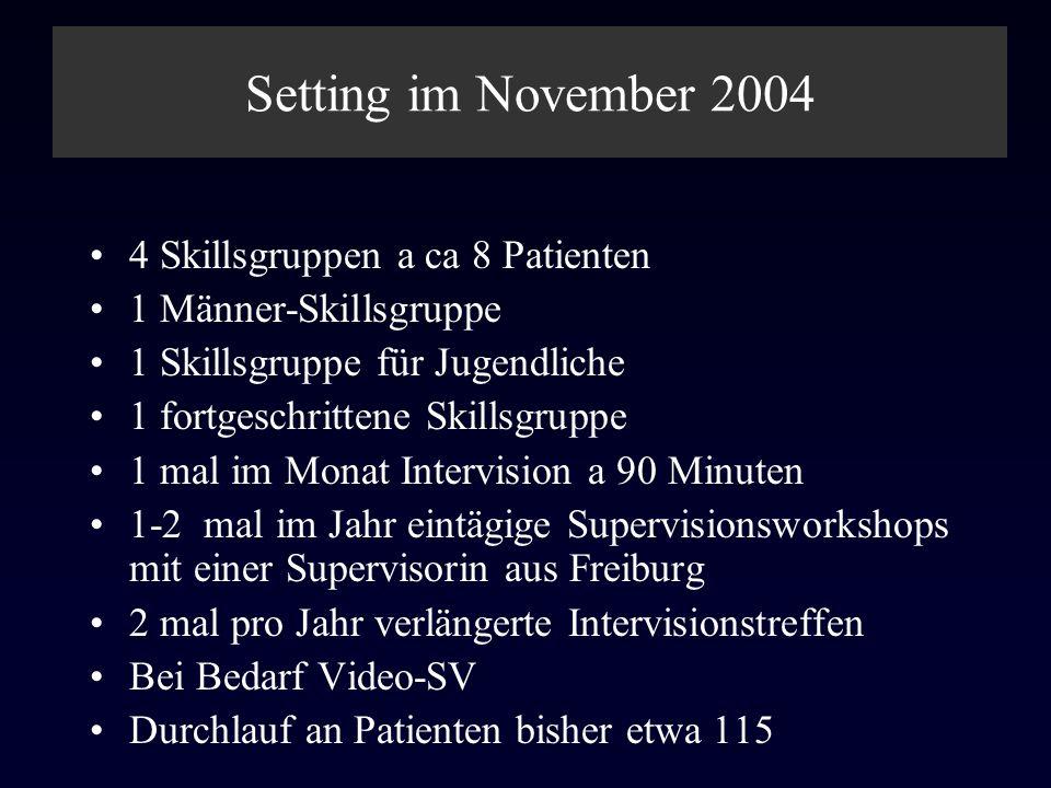 Setting im November 2004 4 Skillsgruppen a ca 8 Patienten 1 Männer-Skillsgruppe 1 Skillsgruppe für Jugendliche 1 fortgeschrittene Skillsgruppe 1 mal i
