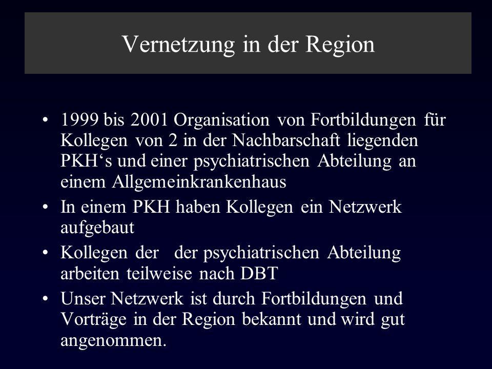 Vernetzung in der Region 1999 bis 2001 Organisation von Fortbildungen für Kollegen von 2 in der Nachbarschaft liegenden PKHs und einer psychiatrischen