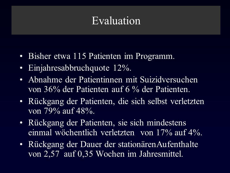 Evaluation Bisher etwa 115 Patienten im Programm. Einjahresabbruchquote 12%. Abnahme der Patientinnen mit Suizidversuchen von 36% der Patienten auf 6