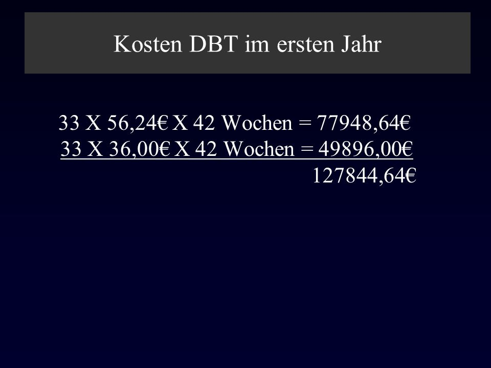 Kosten DBT im ersten Jahr 33 X 56,24 X 42 Wochen = 77948,64 33 X 36,00 X 42 Wochen = 49896,00 127844,64