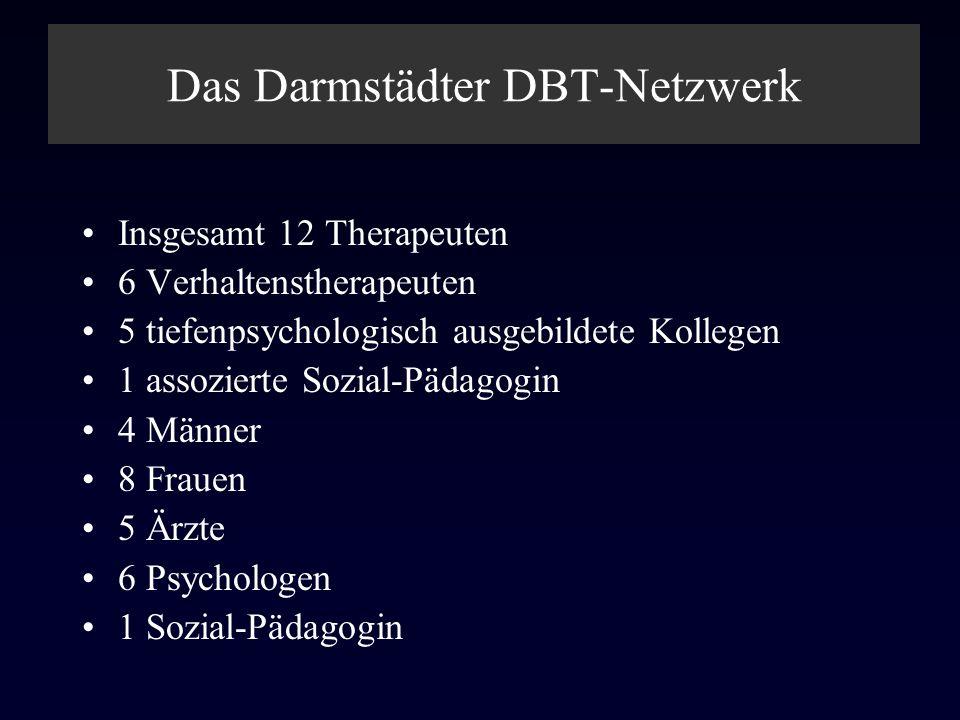 Das Darmstädter DBT-Netzwerk Insgesamt 12 Therapeuten 6 Verhaltenstherapeuten 5 tiefenpsychologisch ausgebildete Kollegen 1 assozierte Sozial-Pädagogi