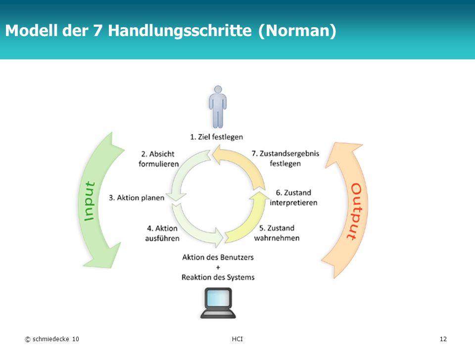 TFH Berlin Modell der 7 Handlungsschritte (Norman) © schmiedecke 10HCI12