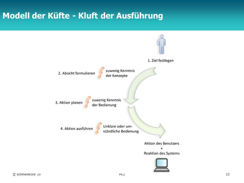 TFH Berlin Modell der Küfte - Kluft der Ausführung © schmiedecke 10HCI13