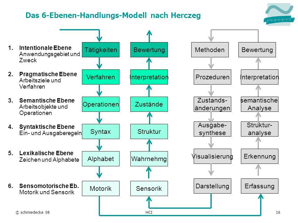 TFH Berlin © schmiedecke 08HCI16 Das 6-Ebenen-Handlungs-Modell nach Herczeg TätigkeitenBewertungMethodenBewertung Verfahren Struktur Interpretation Zu