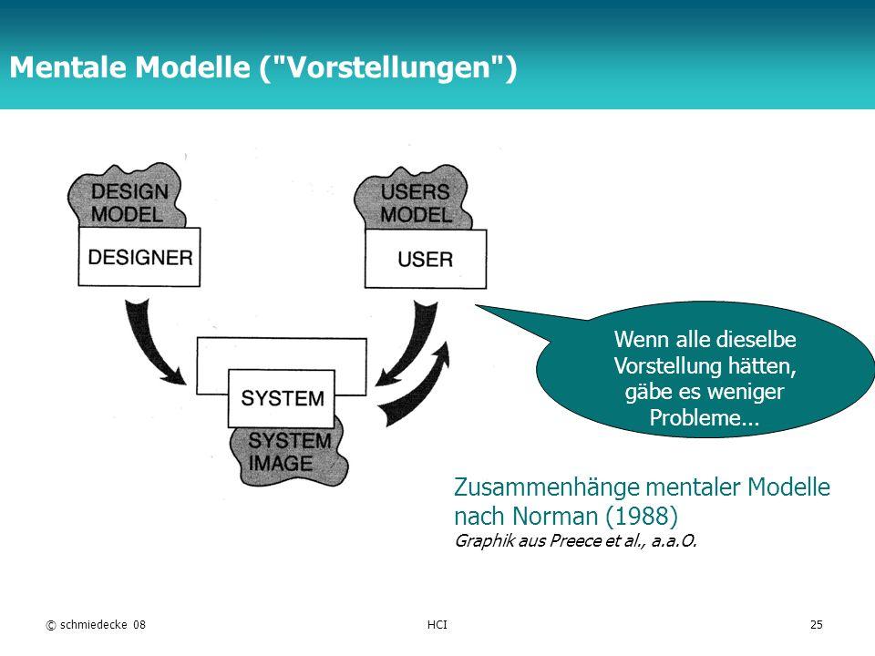 TFH Berlin © schmiedecke 08HCI25 Mentale Modelle (