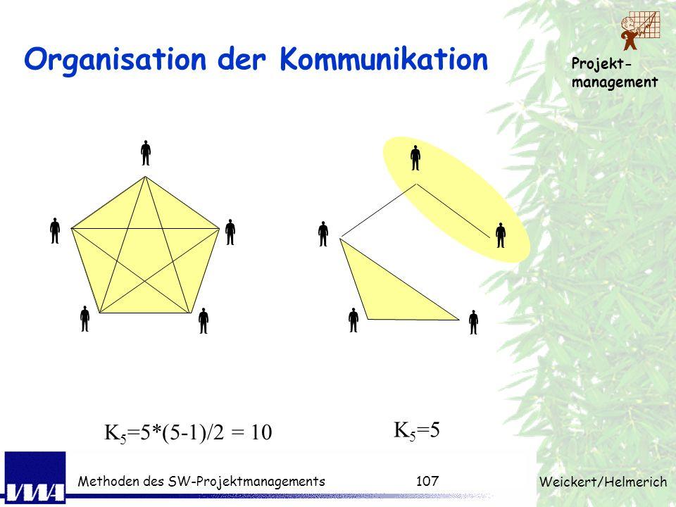 Projekt- management Weickert/Helmerich Methoden des SW-Projektmanagements106 Mitarbeiter - Zeit ohne Kommunikation Zeit = Aufwand / MA mit Kommunikati