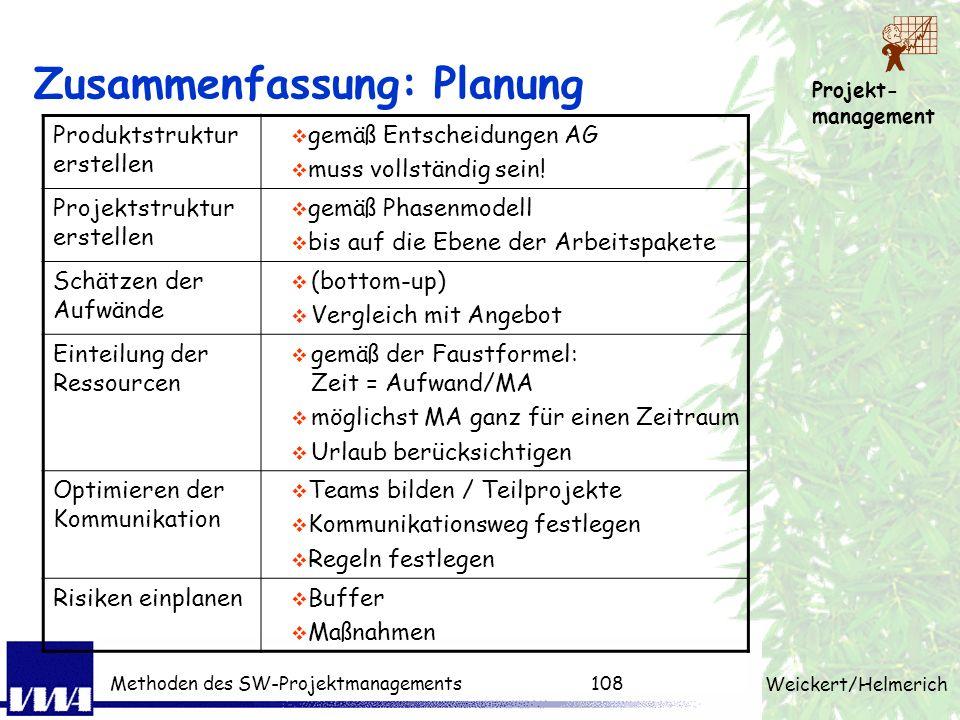 Projekt- management Weickert/Helmerich Methoden des SW-Projektmanagements107 Organisation der Kommunikation K 5 =5*(5-1)/2 = 10 K 5 =5