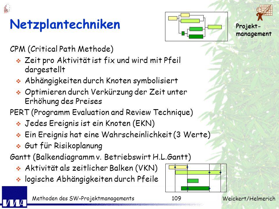 Projekt- management Weickert/Helmerich Methoden des SW-Projektmanagements108 Zusammenfassung: Planung Produktstruktur erstellen gemäß Entscheidungen A
