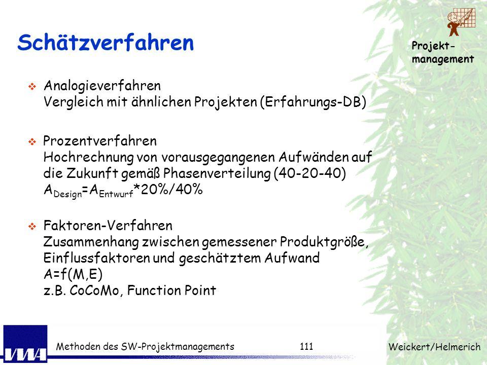 Projekt- management Weickert/Helmerich Methoden des SW-Projektmanagements110 Anordnungsbeziehungen (EKN) Bestellung Bauteile Montage Entwicklung Elekt