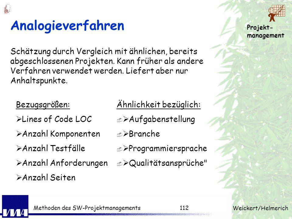 Projekt- management Weickert/Helmerich Methoden des SW-Projektmanagements111 Schätzverfahren Analogieverfahren Vergleich mit ähnlichen Projekten (Erfa