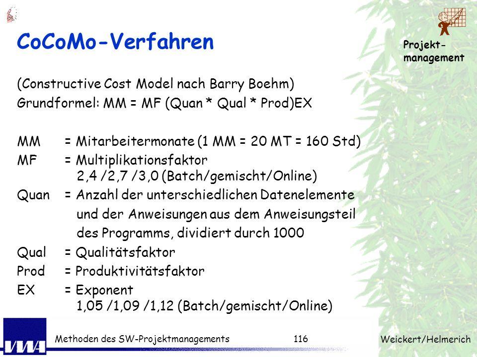 Projekt- management Weickert/Helmerich Methoden des SW-Projektmanagements115 Faktoren-Verfahren Gesamtaufwand = Fachlicher Aufwand + DV-Aufwand = FU*F