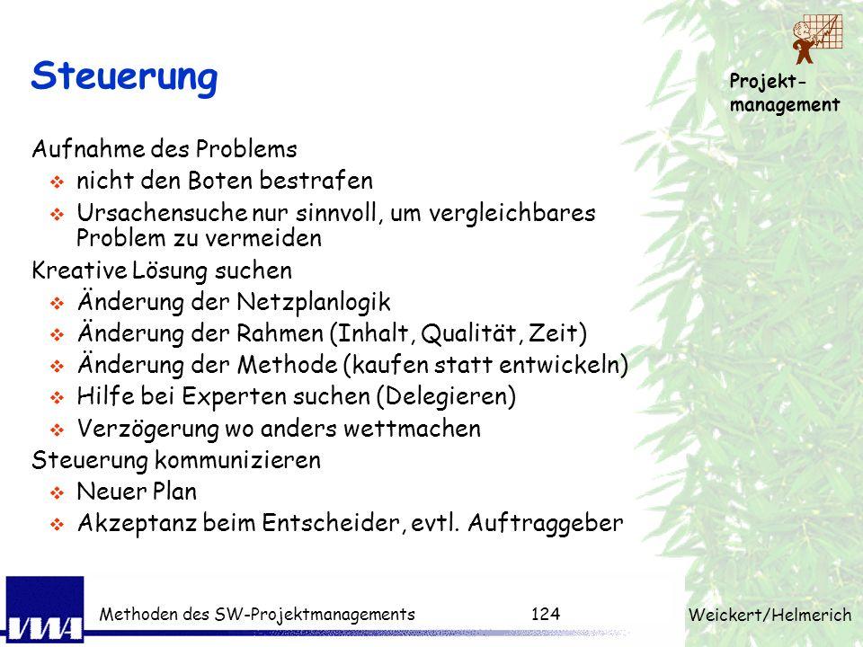 Projekt- management Weickert/Helmerich Methoden des SW-Projektmanagements123 Phasenentscheidungssitzung Sinn Controlling Eskalation, wenn nötig (Hilfe