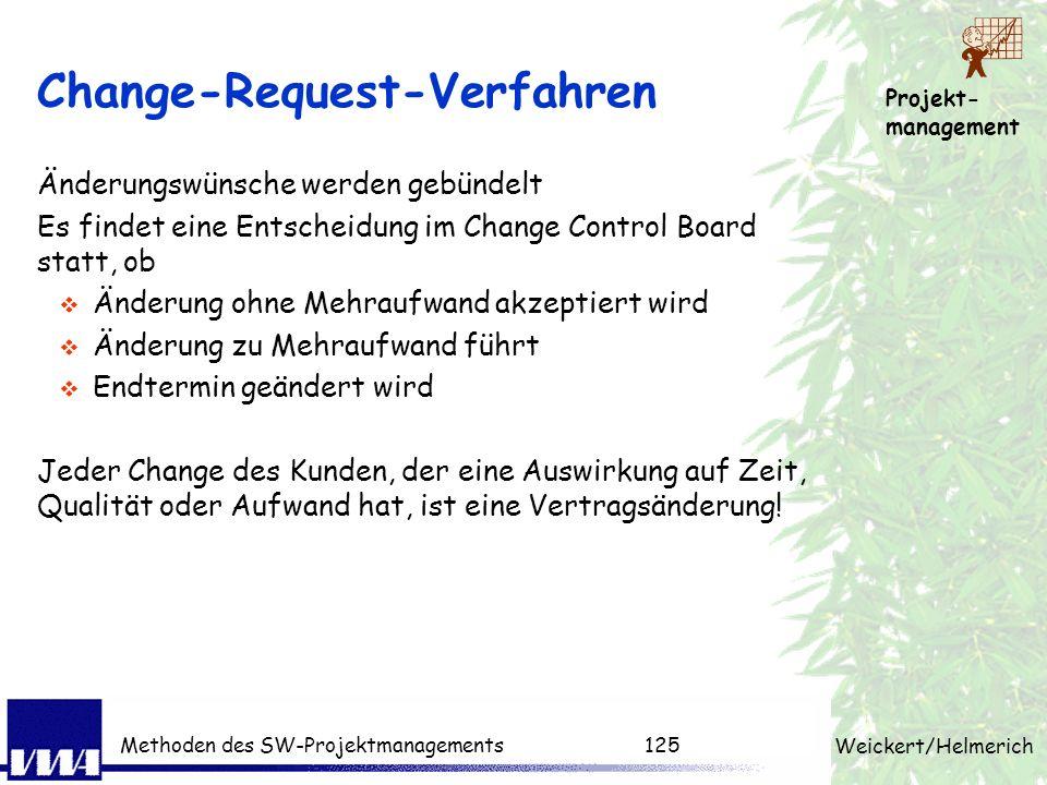 Projekt- management Weickert/Helmerich Methoden des SW-Projektmanagements124 Steuerung Aufnahme des Problems nicht den Boten bestrafen Ursachensuche n
