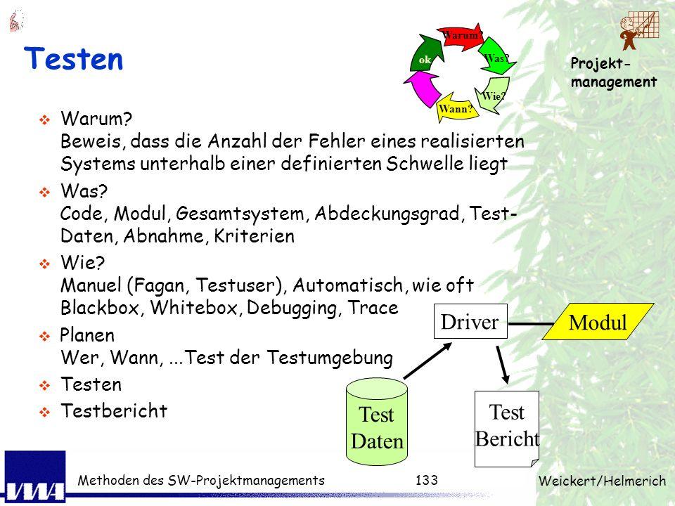 Projekt- management Weickert/Helmerich Methoden des SW-Projektmanagements132 Qualität nach ISO 9126 Benutzbarkeit (Useabiltity,) Verständlichkeit Erle