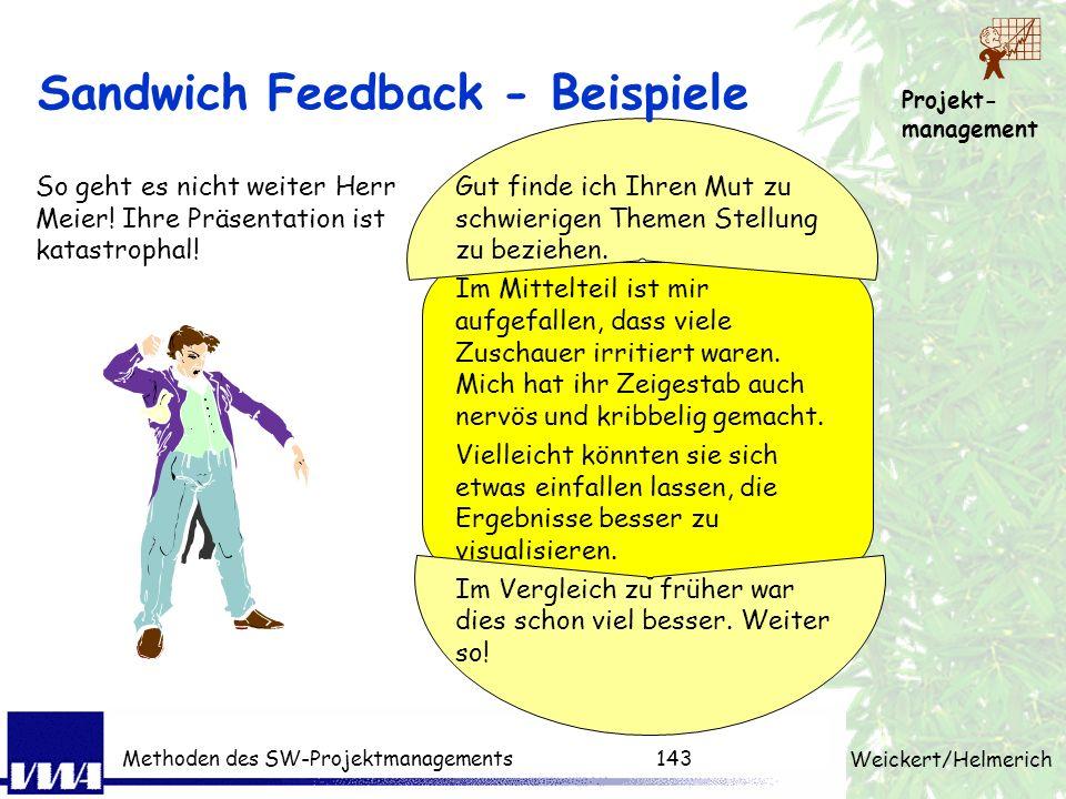 Projekt- management Weickert/Helmerich Methoden des SW-Projektmanagements142 Gesprächsführung Gesprächsbereitschaft sicherstellen Rahmen setzen (Thema