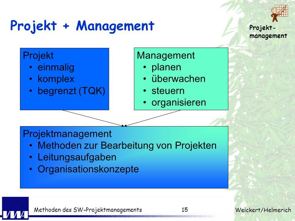 Projekt- management Weickert/Helmerich Methoden des SW-Projektmanagements14 Auftraggeber-Auftragnehmer Projekte haben einen größeren Rahmen... AGAN AG