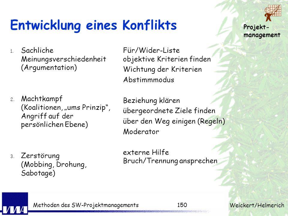 Projekt- management Weickert/Helmerich Methoden des SW-Projektmanagements149 Konfliktarten KonfliktartUrsacheLösung Verteilungknappe RessourcenPriorit