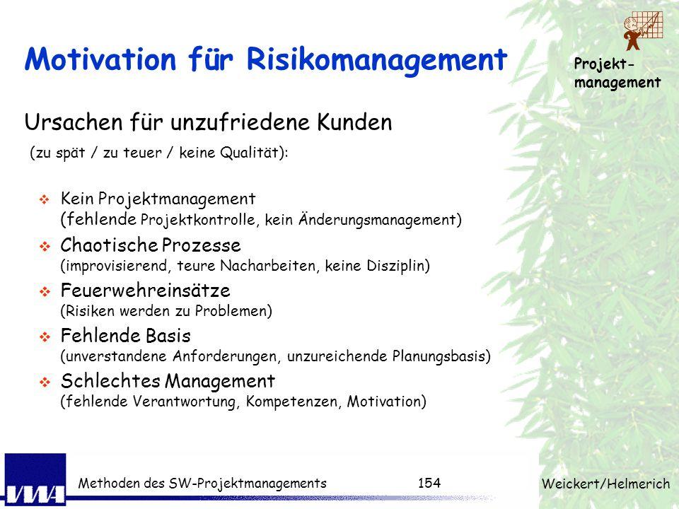 Projekt- management Weickert/Helmerich Methoden des SW-Projektmanagements153 ´6 Thinking Hats' (Edward de Bono) focus on the data available look at pr
