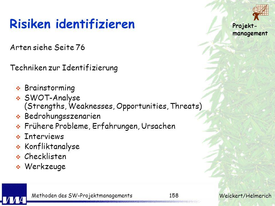 Projekt- management Weickert/Helmerich Methoden des SW-Projektmanagements157 Der Prozess des Risikomanagements Identifizierung Bewertung Abschwächung