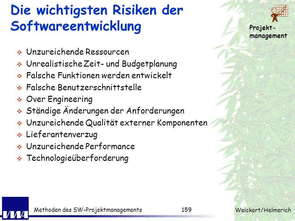Projekt- management Weickert/Helmerich Methoden des SW-Projektmanagements158 Risiken identifizieren Arten siehe Seite 76 Techniken zur Identifizierung