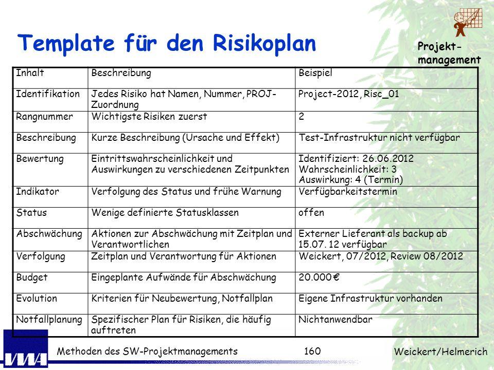 Projekt- management Weickert/Helmerich Methoden des SW-Projektmanagements159 Die wichtigsten Risiken der Softwareentwicklung Unzureichende Ressourcen